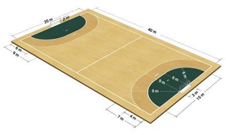Dimensiuni teren handbal (oficiale)