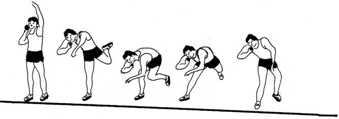 Aruncarea greutatii – Tehnica de execuție